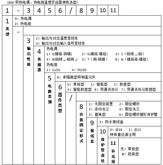 SBWR-2280/338K热电偶一体化温度变送器使用选型