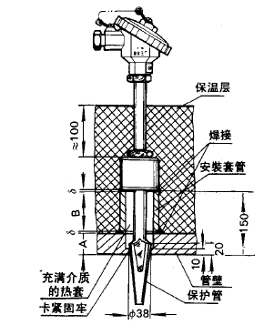 WRNR,WRER-01型热套式热电偶安装图片及尺寸