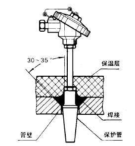WRNR,WRER-13型高温高压热电偶安装图片及尺寸