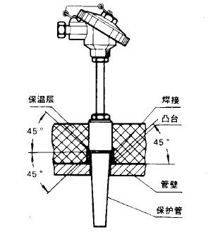 WRNR,WRER-14型中温中压热电偶安装图片及尺寸